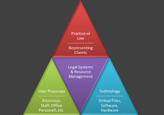 About | Legal Systems & Resource Management, LLC